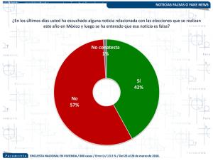 Encuesta_Parametria