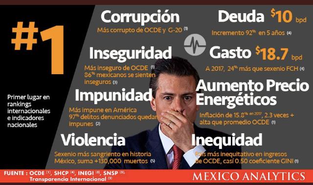 MexicoAnalytics